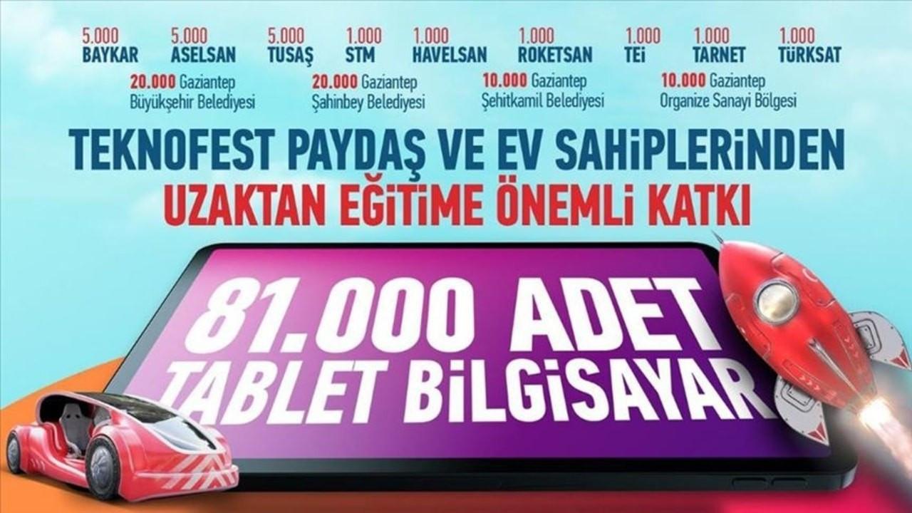 Selçuk Bayraktar'ın kampanyasına büyük destek
