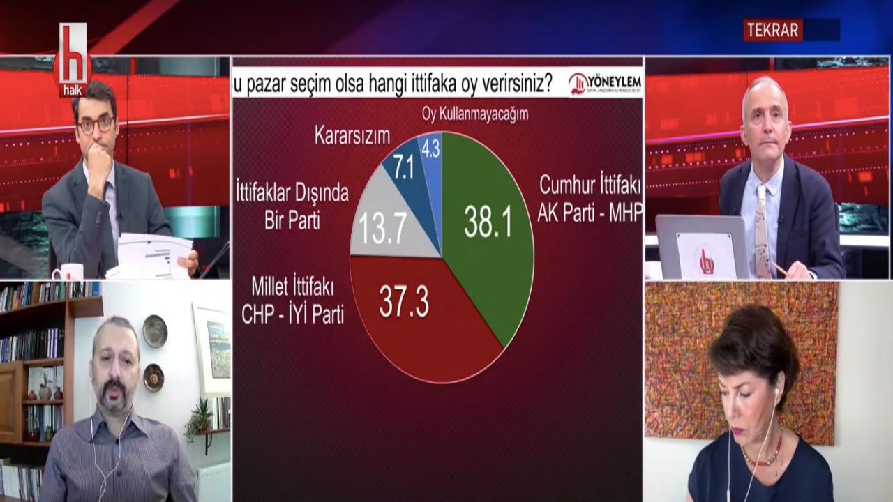 Halk TV'nin yayınladığı ankette HDP yer almadı