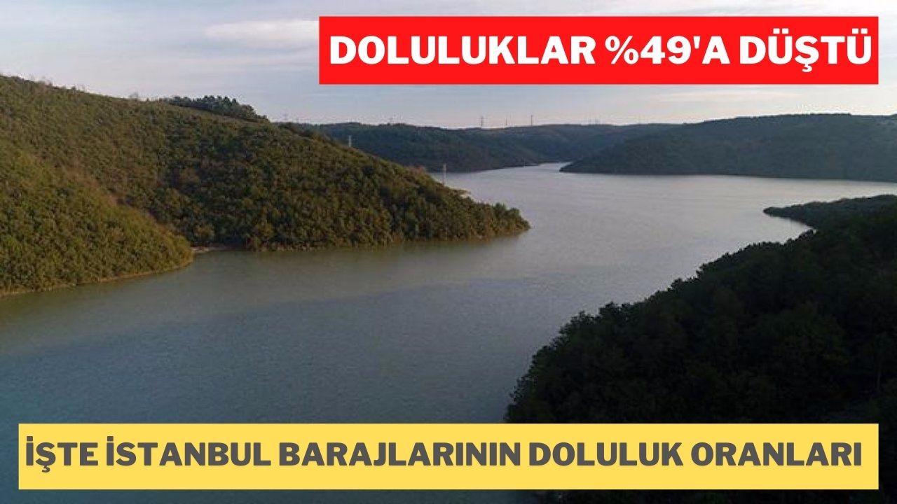 İstanbul barajlarında doluluk %50'nin altına düştü